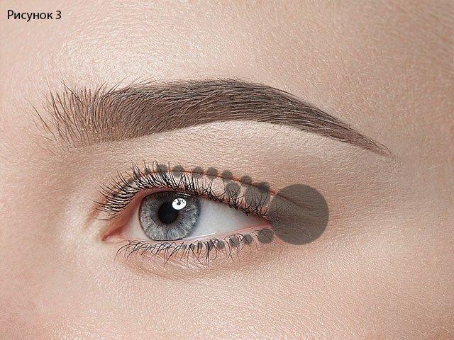 Wie Sie Ihre Augen mit Makeup größer machen